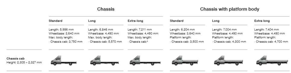Chassis Cab Configuration