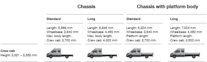 Crew Cab Van Configuration